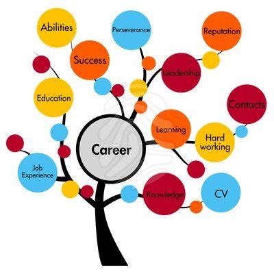 Social Studies Teacher Resume - JobSpidercom
